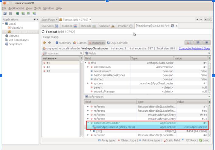 Finding Java Memory leaks
