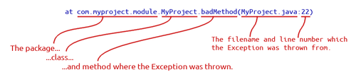 Stack Traces in Java
