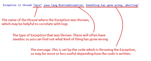 Java Stack Trace